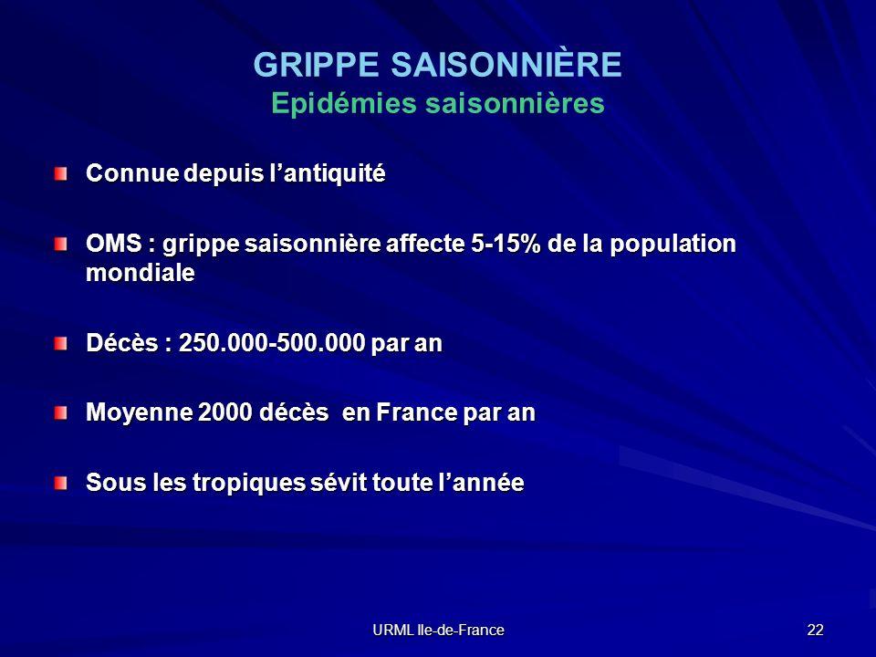 GRIPPE SAISONNIÈRE Epidémies saisonnières