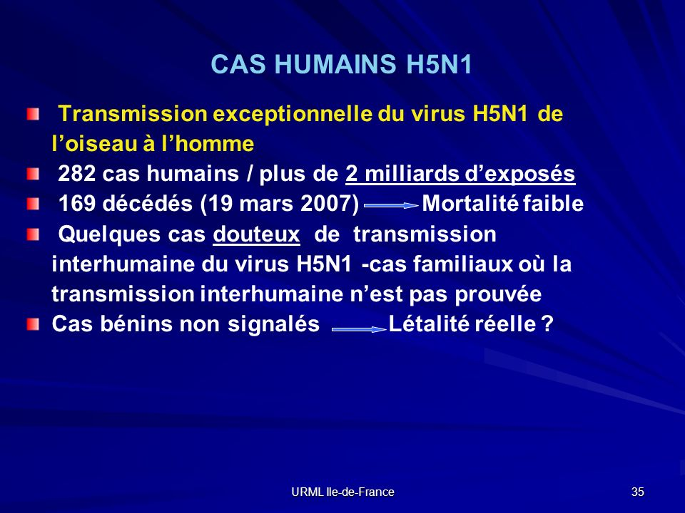 CAS HUMAINS H5N1 Transmission exceptionnelle du virus H5N1 de l'oiseau à l'homme. 282 cas humains / plus de 2 milliards d'exposés.