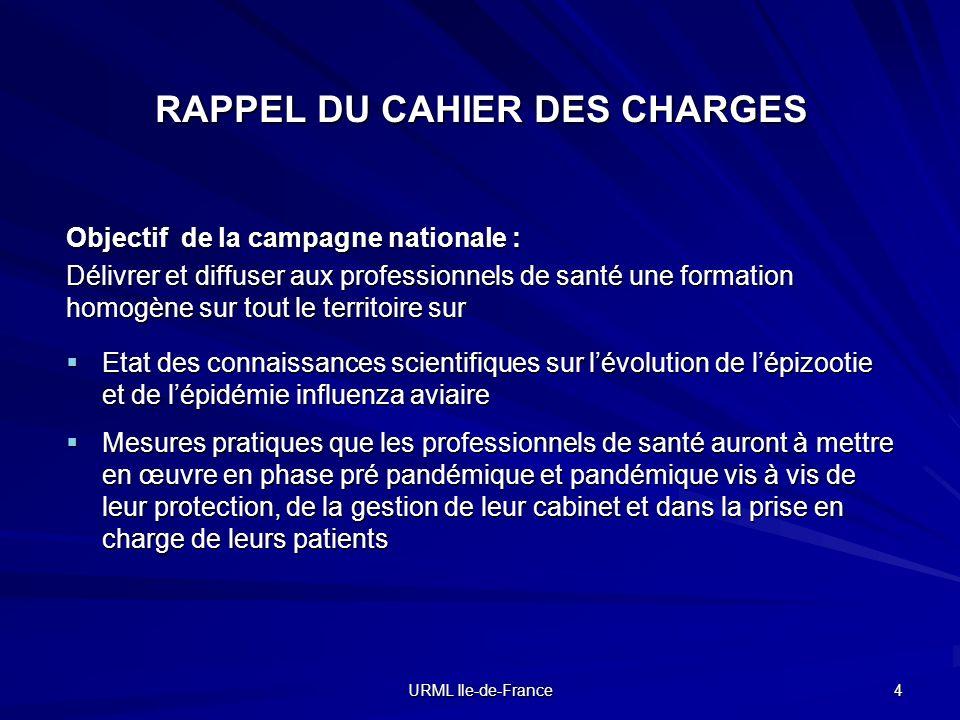 RAPPEL DU CAHIER DES CHARGES