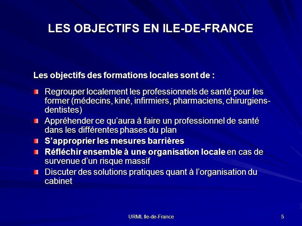 LES OBJECTIFS EN ILE-DE-FRANCE