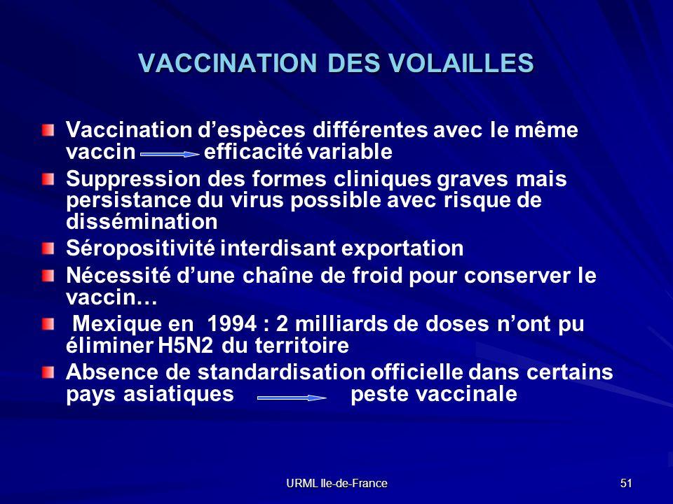 VACCINATION DES VOLAILLES