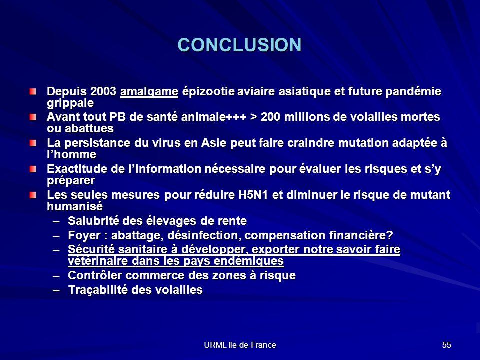 CONCLUSION Depuis 2003 amalgame épizootie aviaire asiatique et future pandémie grippale.