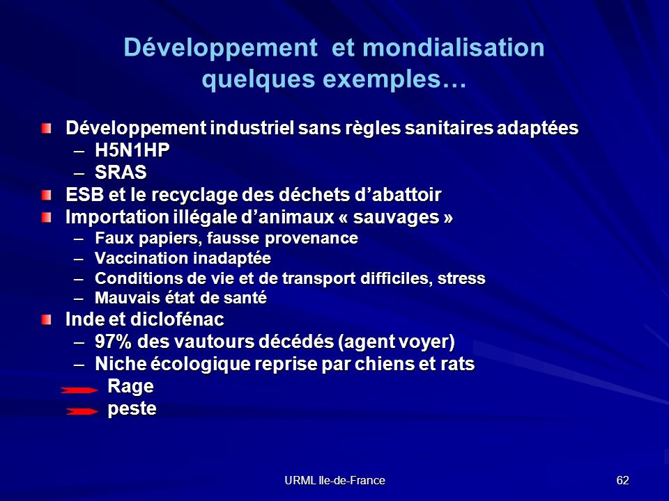 Développement et mondialisation quelques exemples…