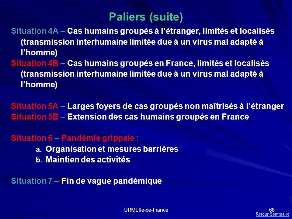 Paliers (suite)