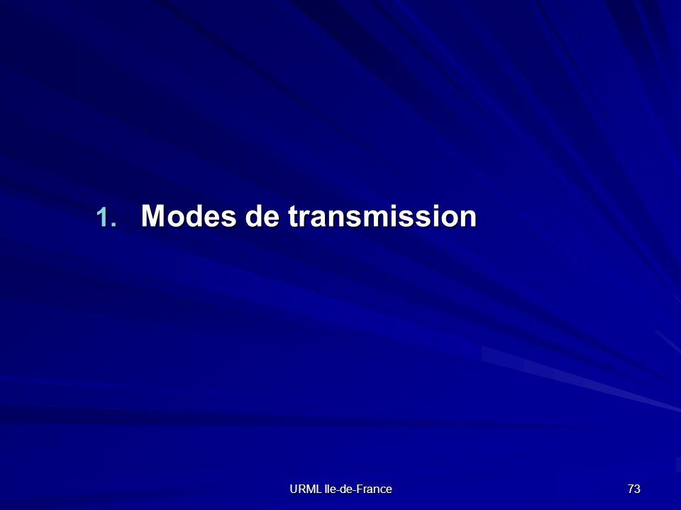 Modes de transmission URML Ile-de-France