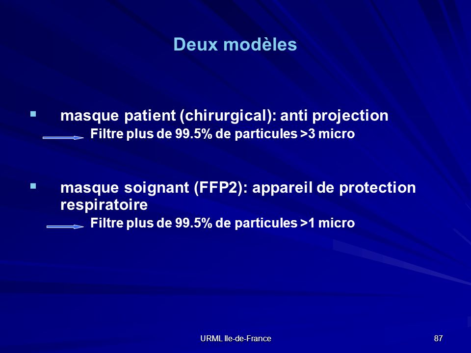 Deux modèles masque patient (chirurgical): anti projection