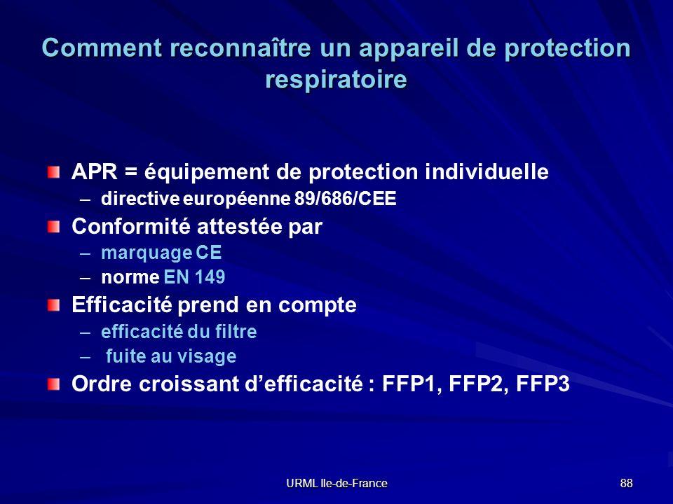 Comment reconnaître un appareil de protection respiratoire