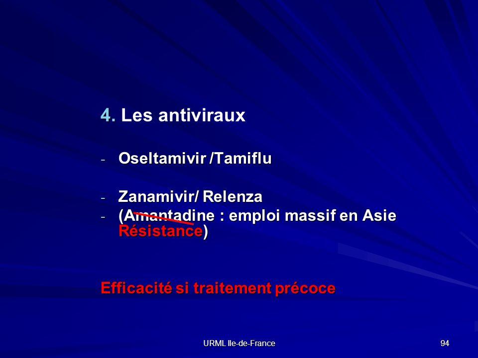 4. Les antiviraux Oseltamivir /Tamiflu Zanamivir/ Relenza