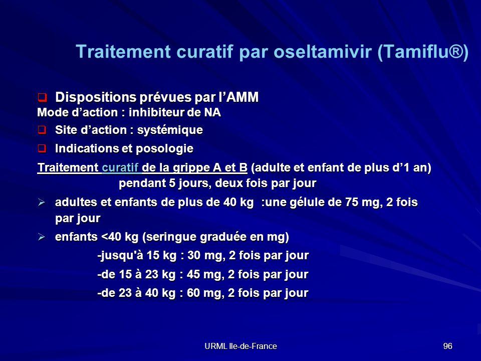 Traitement curatif par oseltamivir (Tamiflu®)