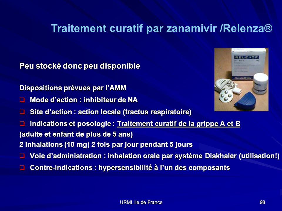 Traitement curatif par zanamivir /Relenza®