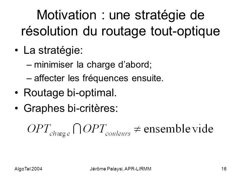 Motivation : une stratégie de résolution du routage tout-optique