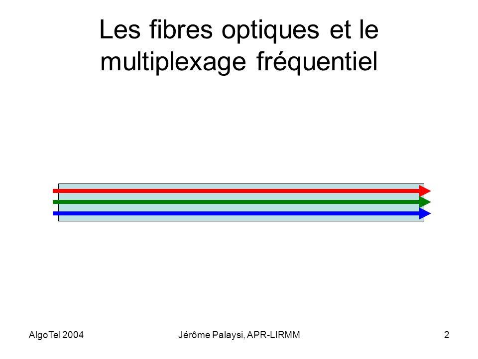 Les fibres optiques et le multiplexage fréquentiel