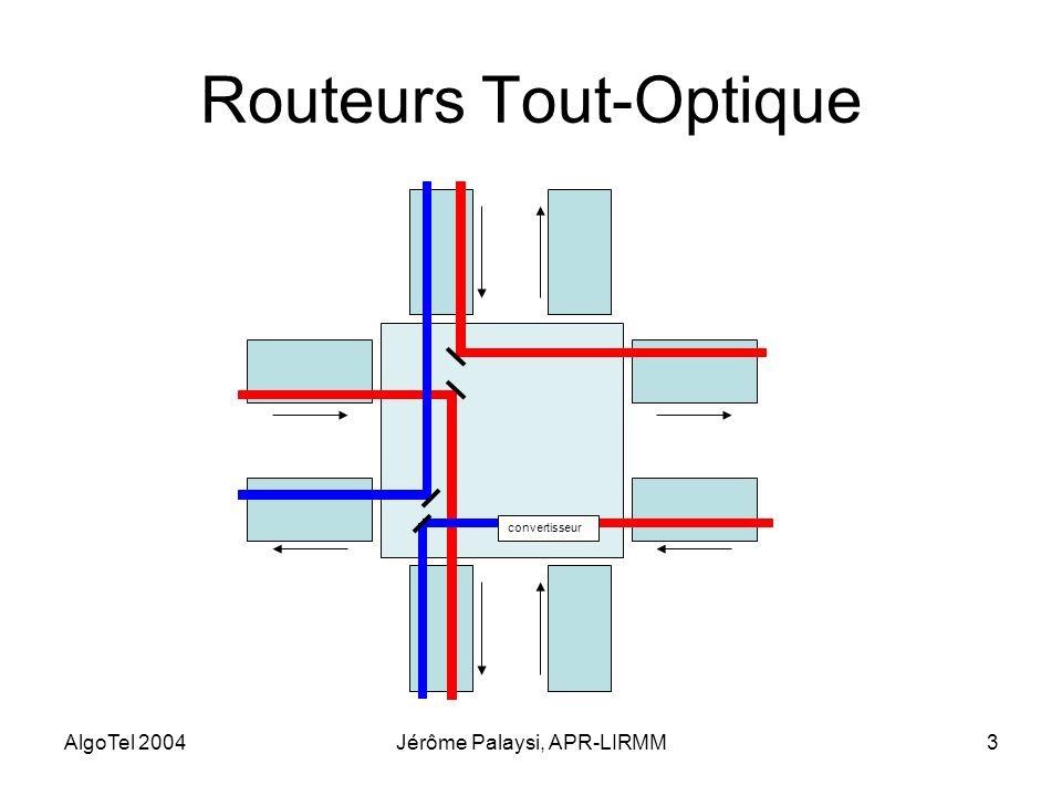 Routeurs Tout-Optique