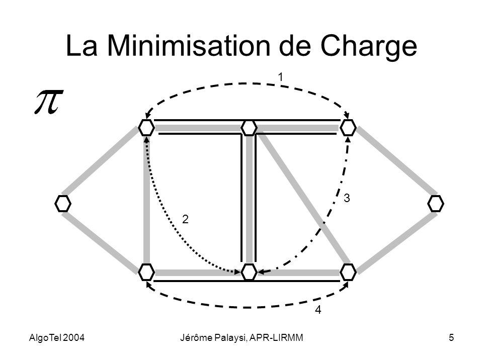 La Minimisation de Charge