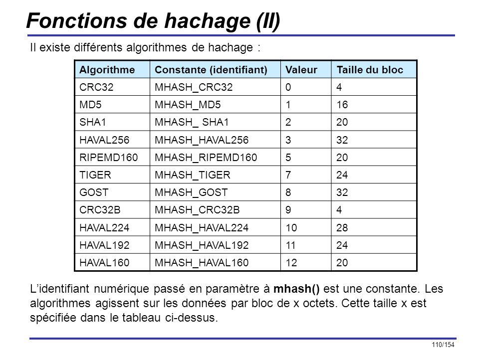 Fonctions de hachage (II)