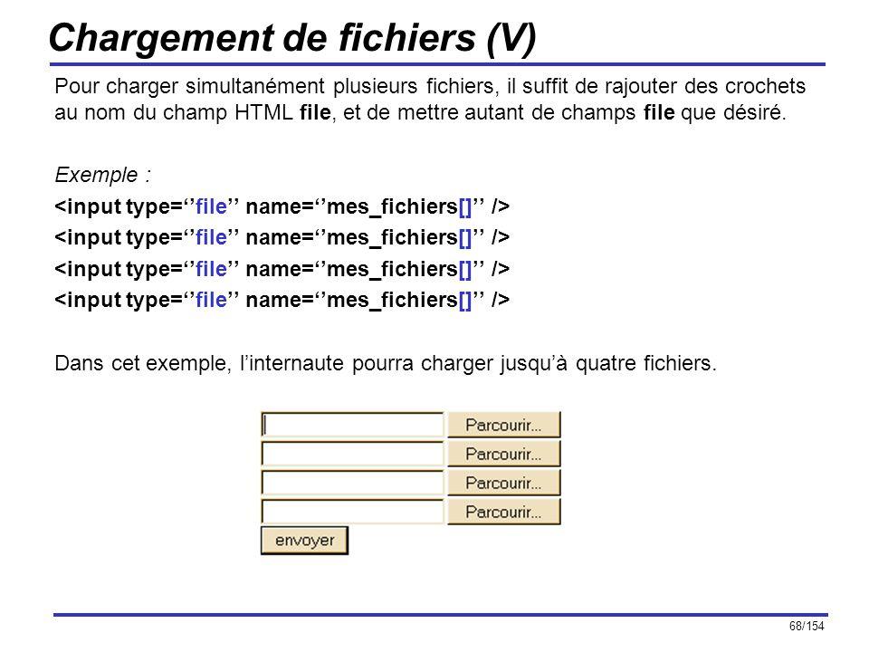 Chargement de fichiers (V)