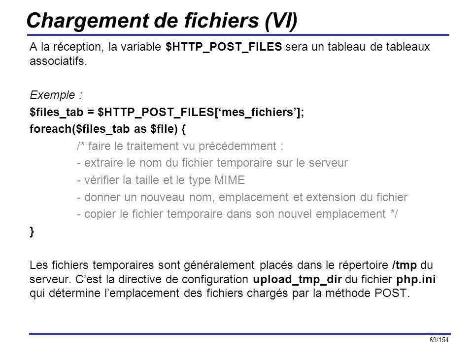Chargement de fichiers (VI)