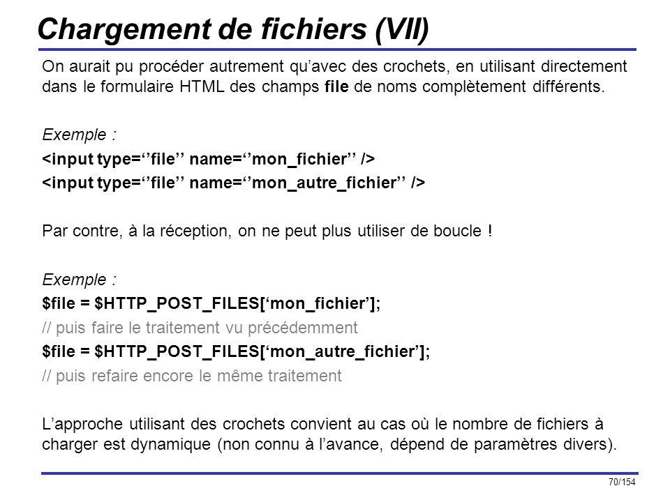 Chargement de fichiers (VII)