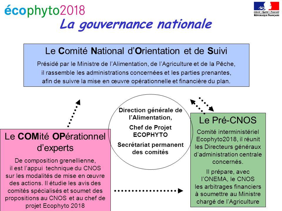 La gouvernance nationale
