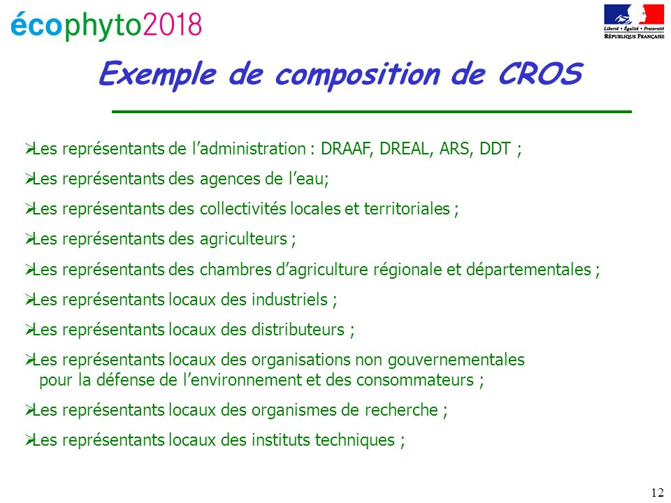 Exemple de composition de CROS