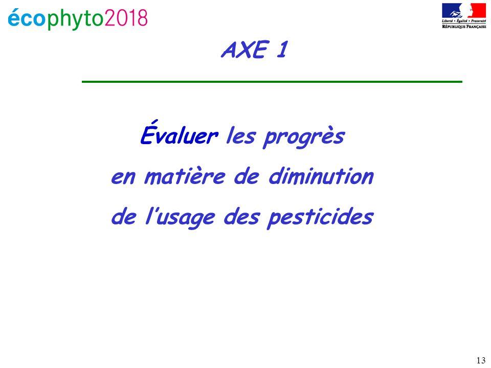en matière de diminution de l'usage des pesticides