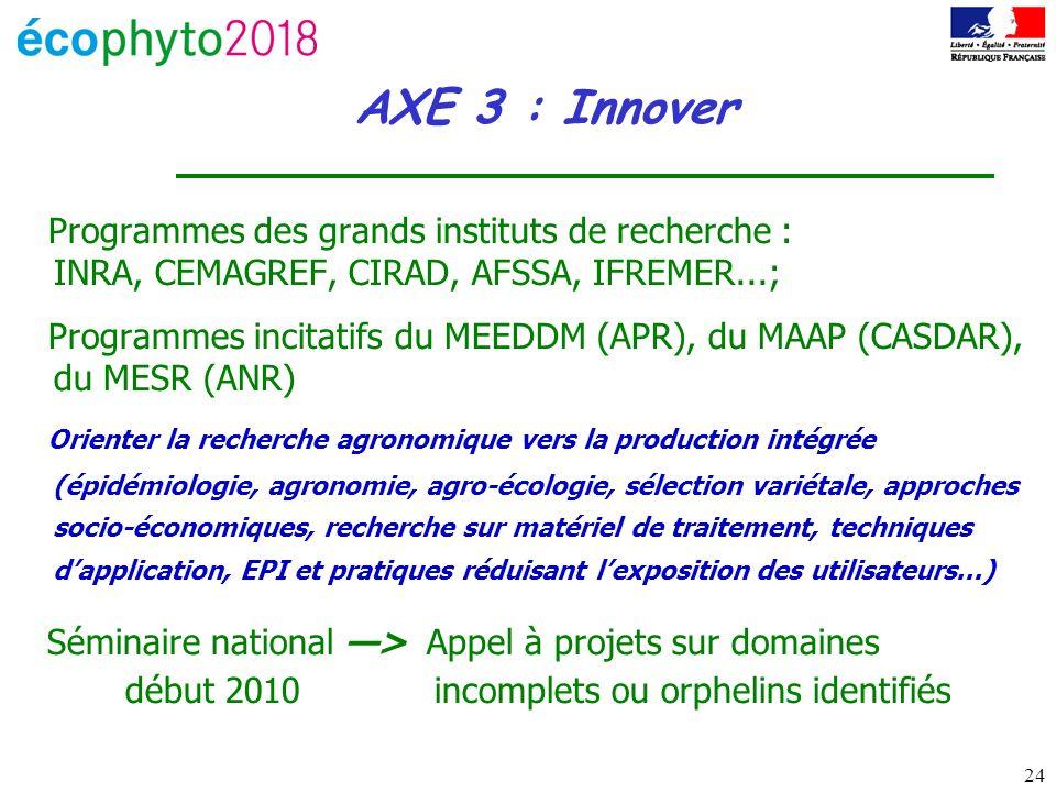 AXE 3 : Innover Programmes des grands instituts de recherche : INRA, CEMAGREF, CIRAD, AFSSA, IFREMER...;