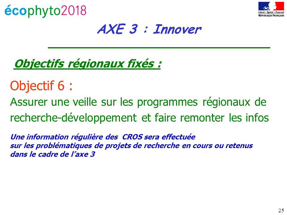 AXE 3 : Innover Objectif 6 : Objectifs régionaux fixés :