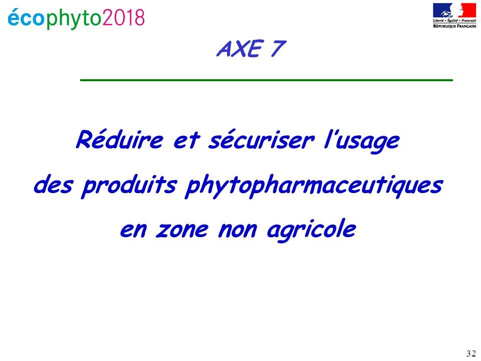 Réduire et sécuriser l'usage des produits phytopharmaceutiques