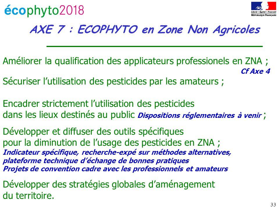 AXE 7 : ECOPHYTO en Zone Non Agricoles