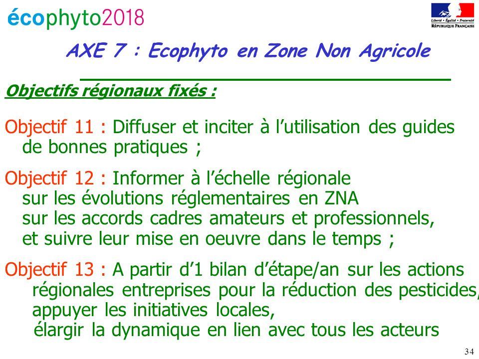 AXE 7 : Ecophyto en Zone Non Agricole