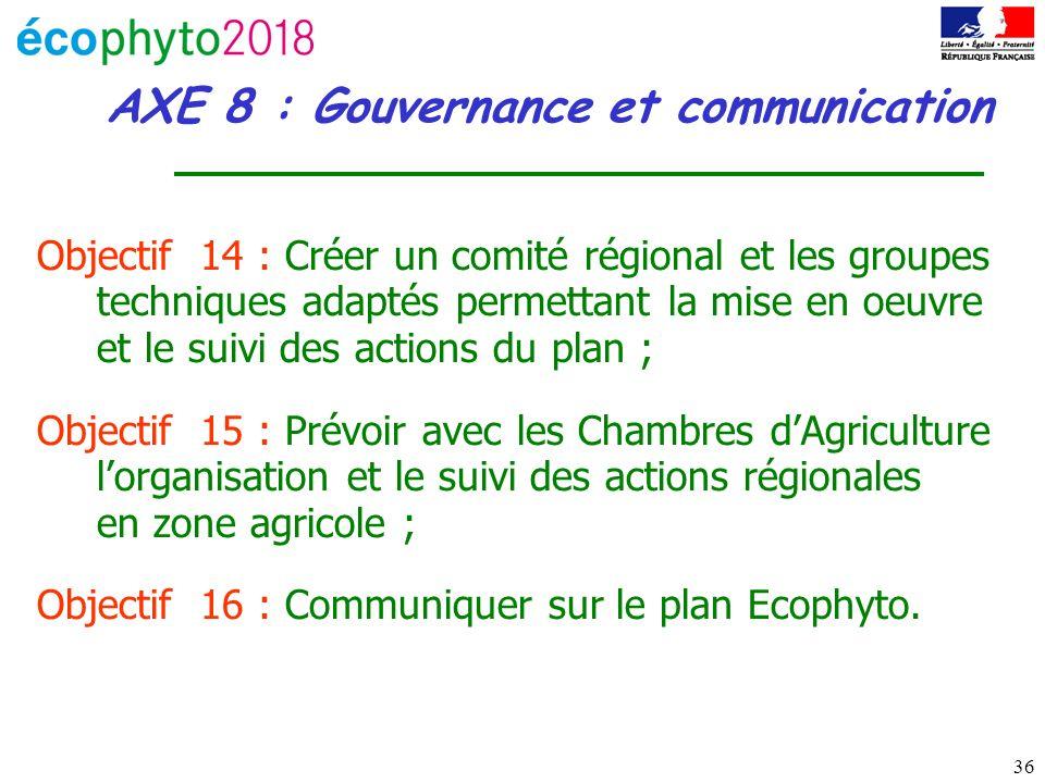 AXE 8 : Gouvernance et communication