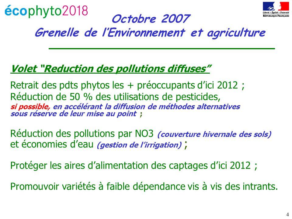 Octobre 2007 Grenelle de l'Environnement et agriculture