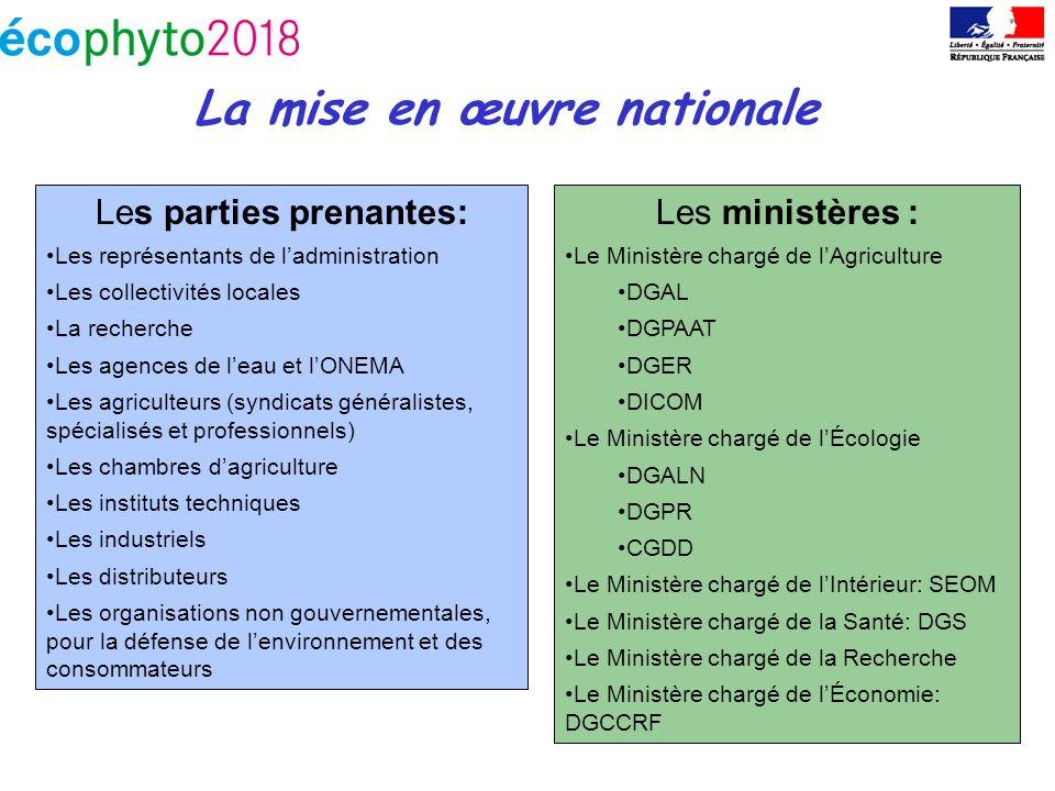 La mise en œuvre nationale