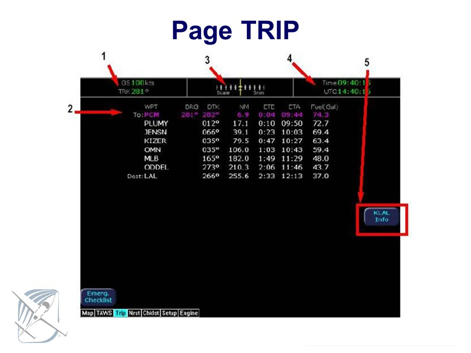 Page TRIP