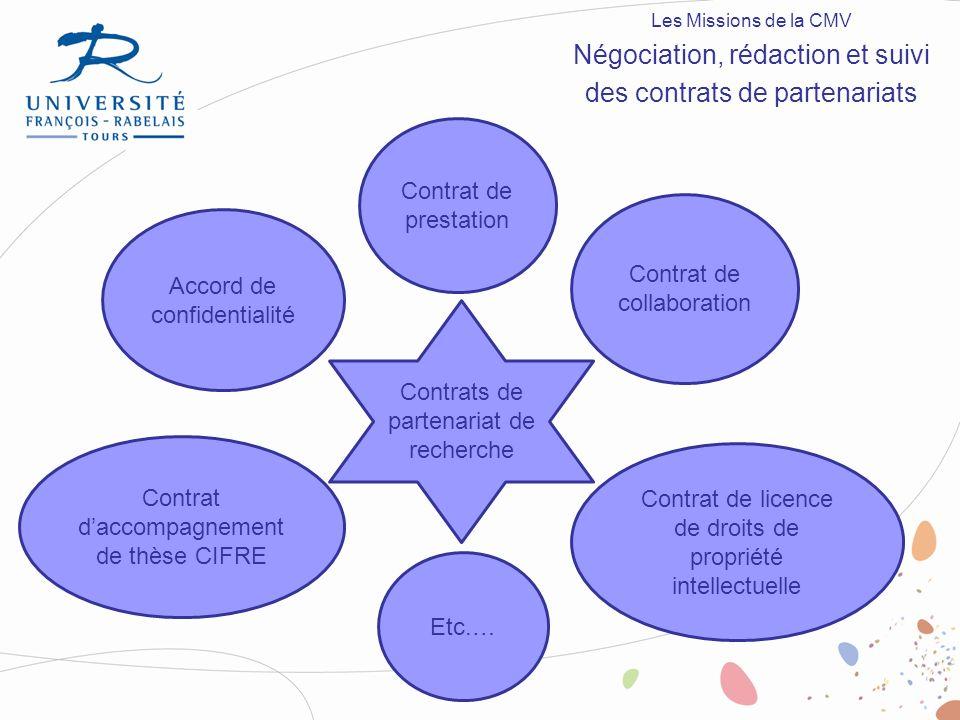 Négociation, rédaction et suivi des contrats de partenariats