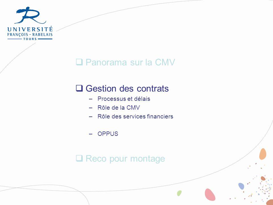 Panorama sur la CMV Gestion des contrats Reco pour montage