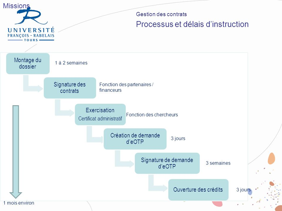 Processus et délais d'instruction