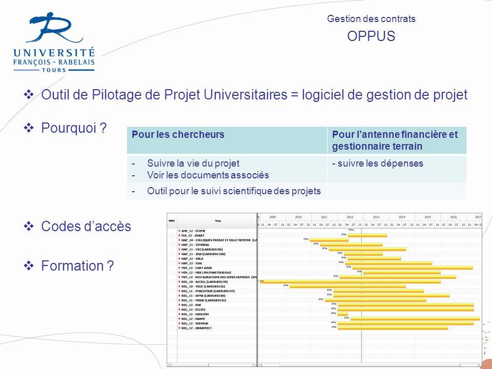 Gestion des contrats OPPUS. Outil de Pilotage de Projet Universitaires = logiciel de gestion de projet.