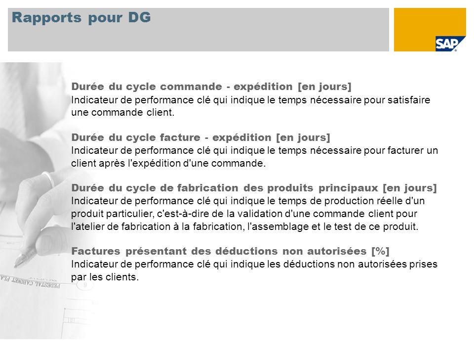 Rapports pour DG