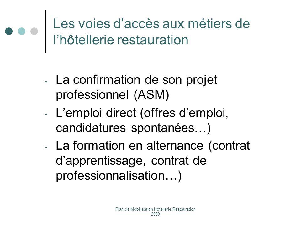 Les voies d'accès aux métiers de l'hôtellerie restauration