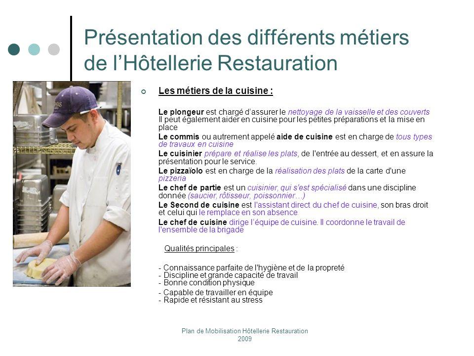 Présentation des différents métiers de l'Hôtellerie Restauration