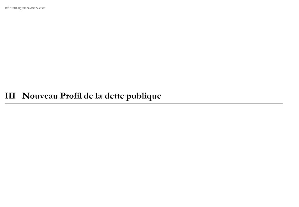 Rachat de 86% de la dette Club de Paris