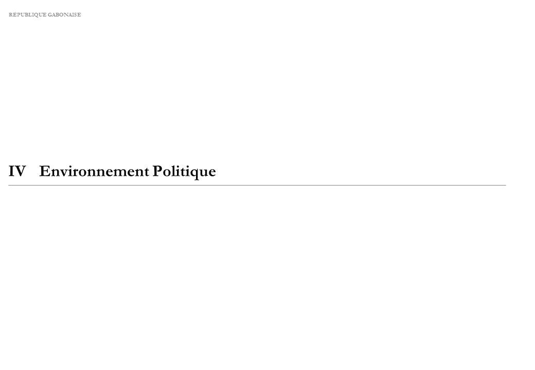 Environnement Politique en 2008