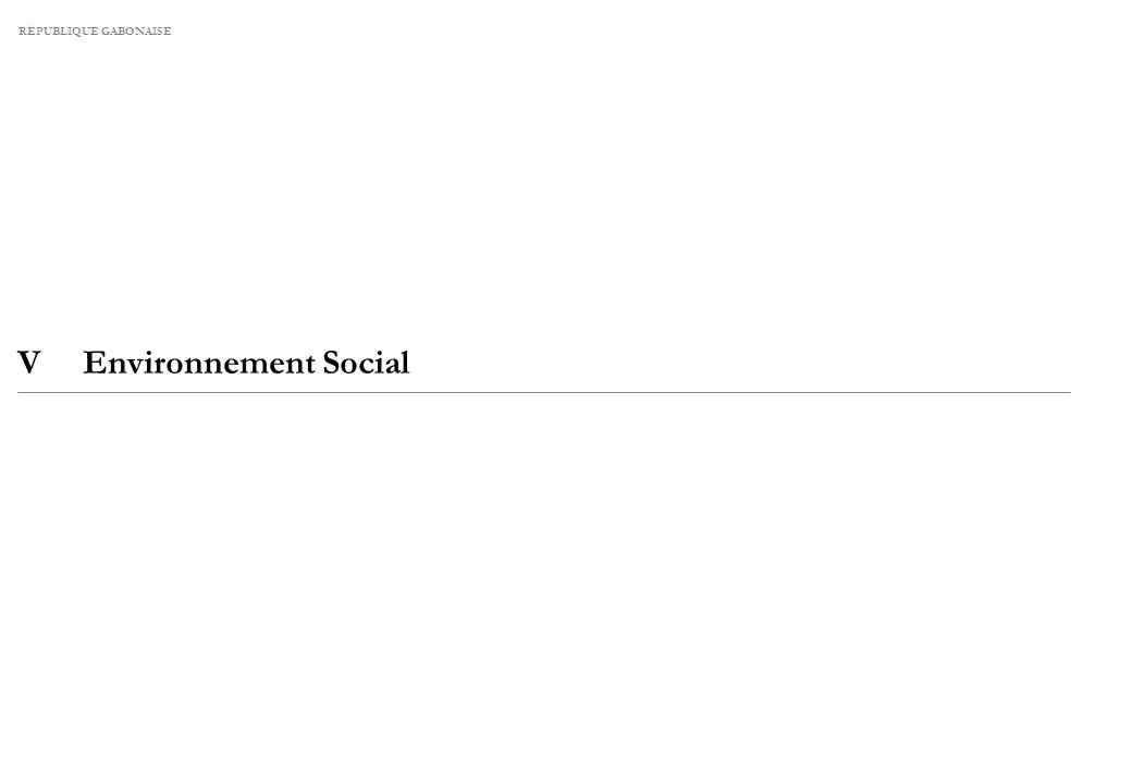 Environnement Social en 2008