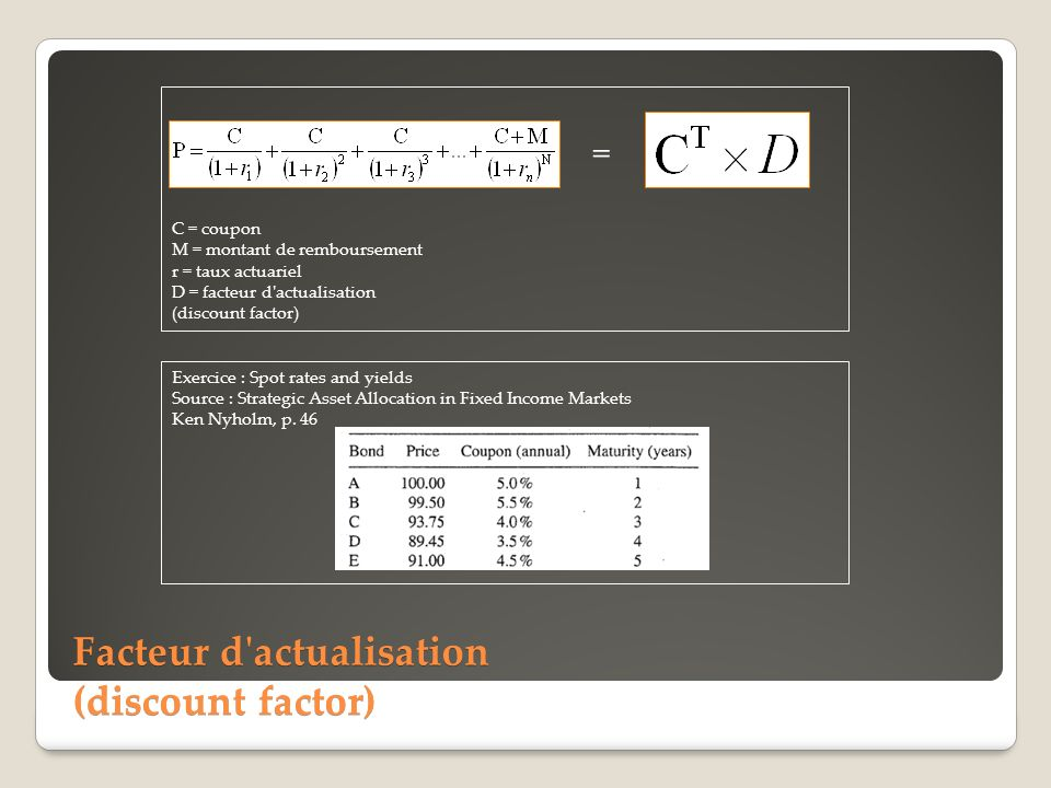 Facteur d actualisation (discount factor)