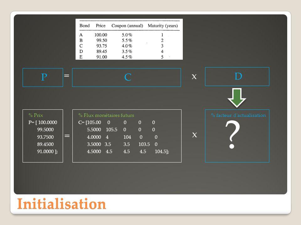 Initialisation P = C x D = x
