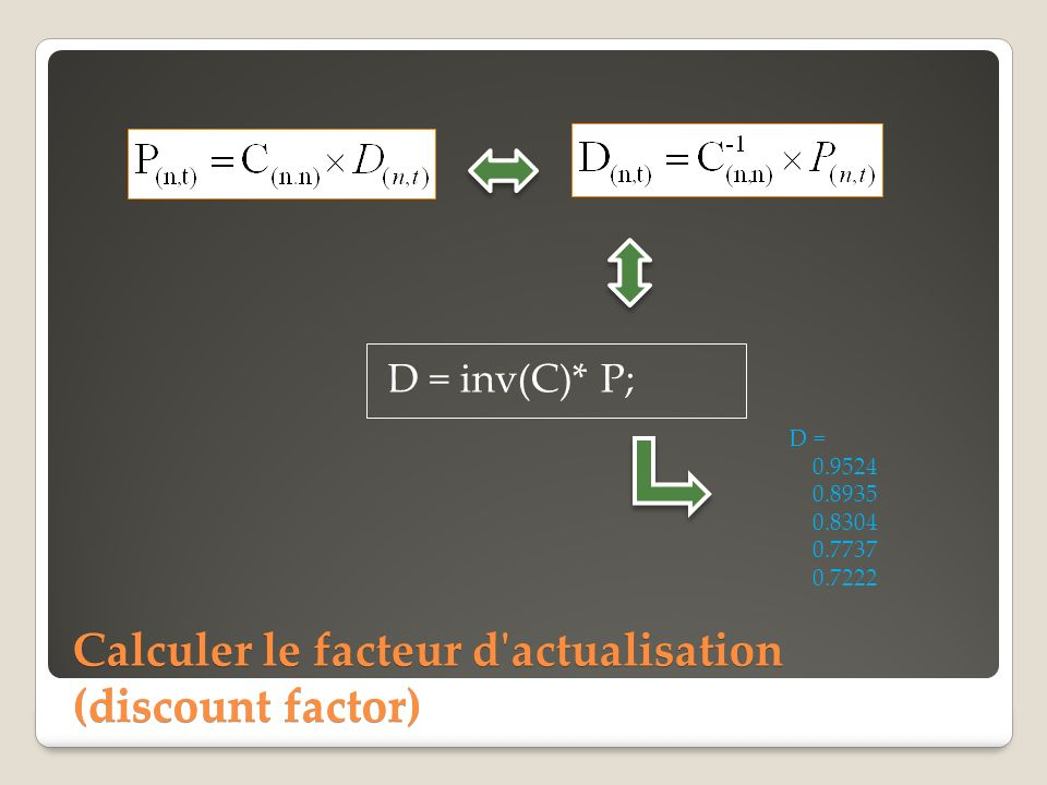 Calculer le facteur d actualisation (discount factor)