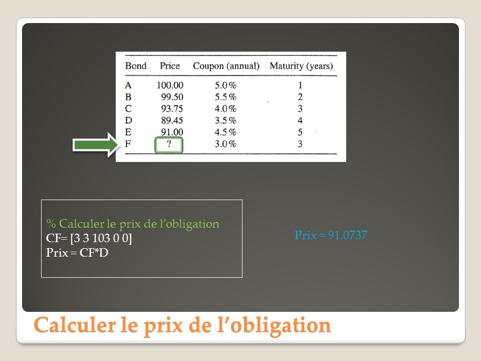 Calculer le prix de l'obligation