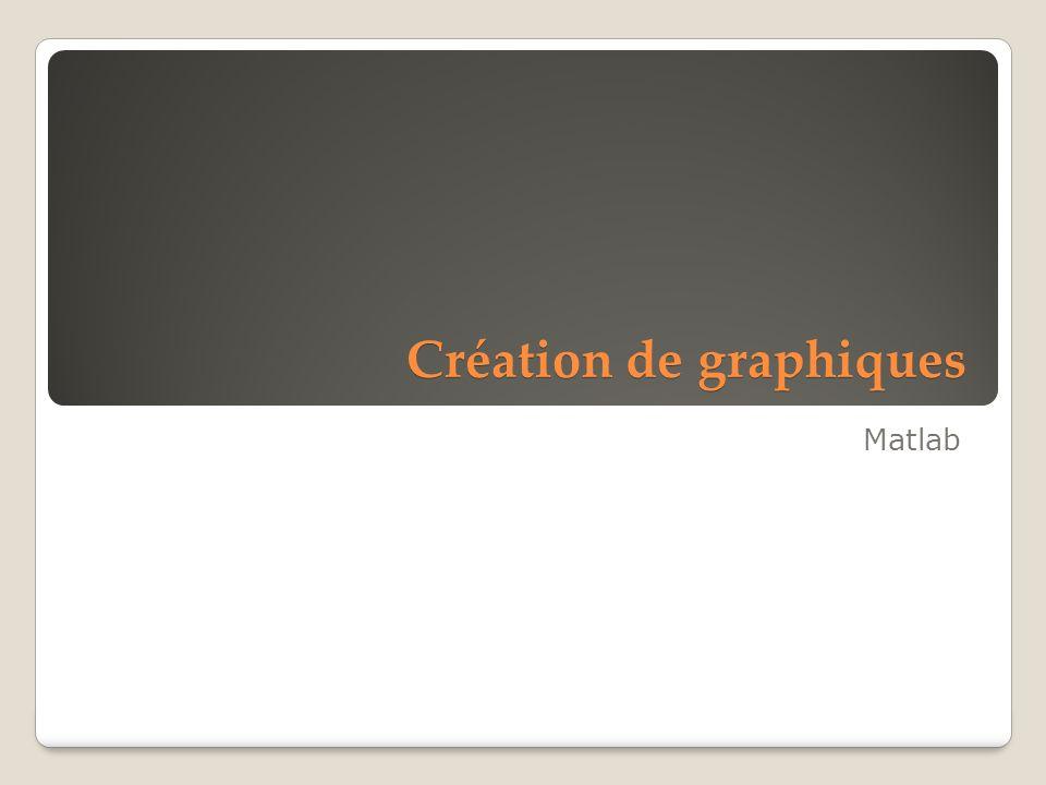 Création de graphiques