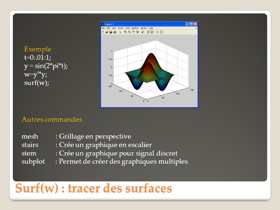 Surf(w) : tracer des surfaces